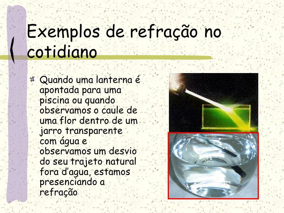 Exemplos de refração no cotidiano Quando uma lanterna é apontada para uma piscina ou quando observamos o caule de uma flor dentro de um jarro transpar
