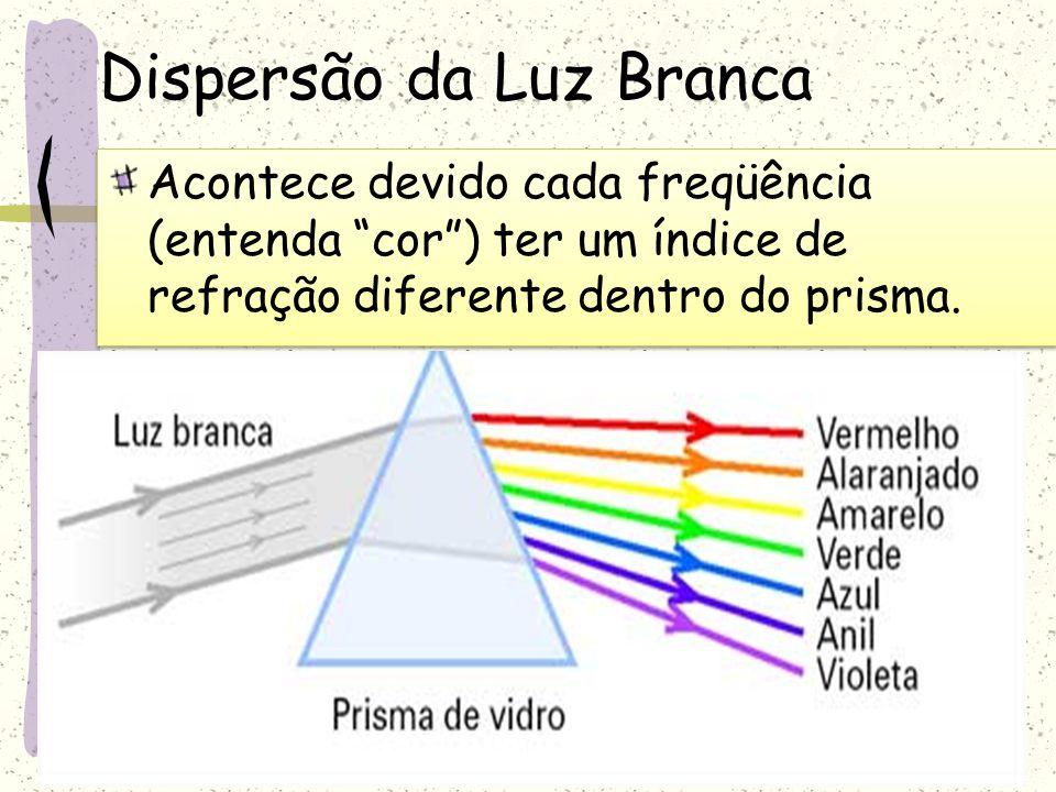 """Dispersão da Luz Branca Acontece devido cada freqüência (entenda """"cor"""") ter um índice de refração diferente dentro do prisma."""