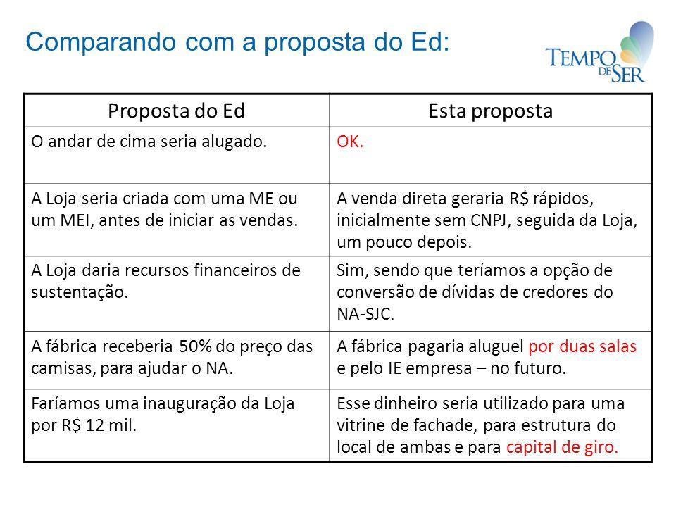 Comparando com a proposta do Ed: Proposta do EdEsta proposta O andar de cima seria alugado.OK. A Loja seria criada com uma ME ou um MEI, antes de inic