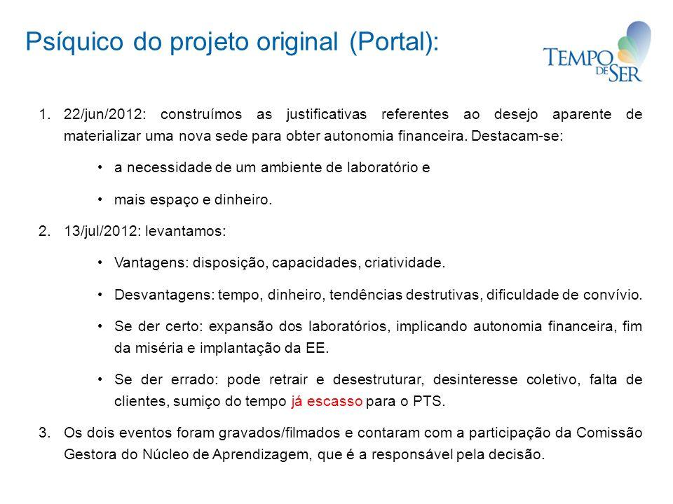 Psíquico do projeto original (Portal): 1. 22/jun/2012: construímos as justificativas referentes ao desejo aparente de materializar uma nova sede para