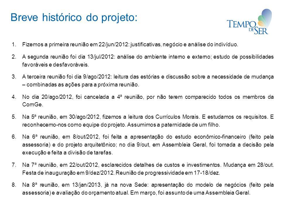 Breve histórico do projeto: 1. Fizemos a primeira reunião em 22/jun/2012: justificativas, negócio e análise do indivíduo. 2. A segunda reunião foi dia