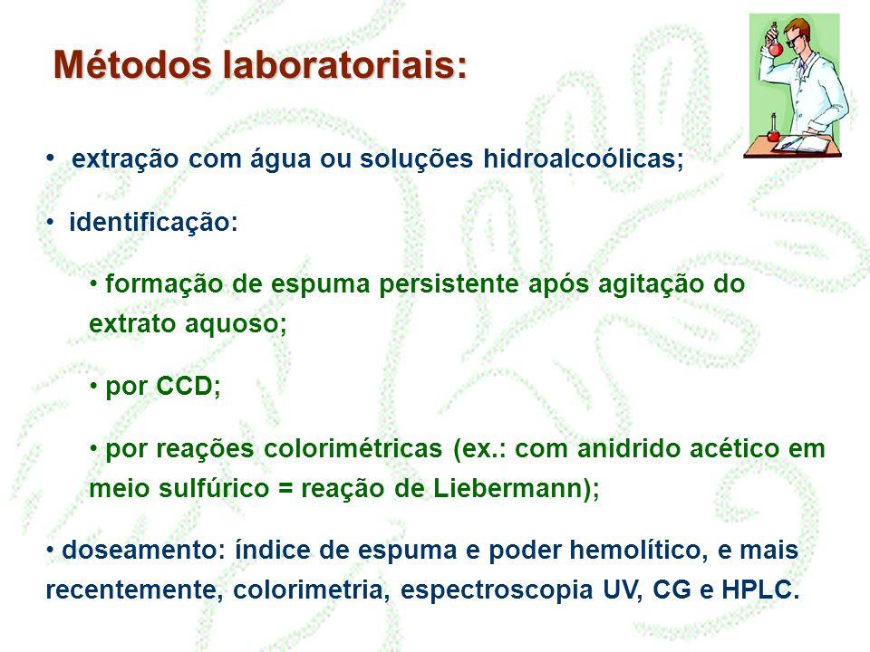 Métodos laboratoriais: • extração com água ou soluções hidroalcoólicas; • identificação: • formação de espuma persistente após agitação do extrato aqu