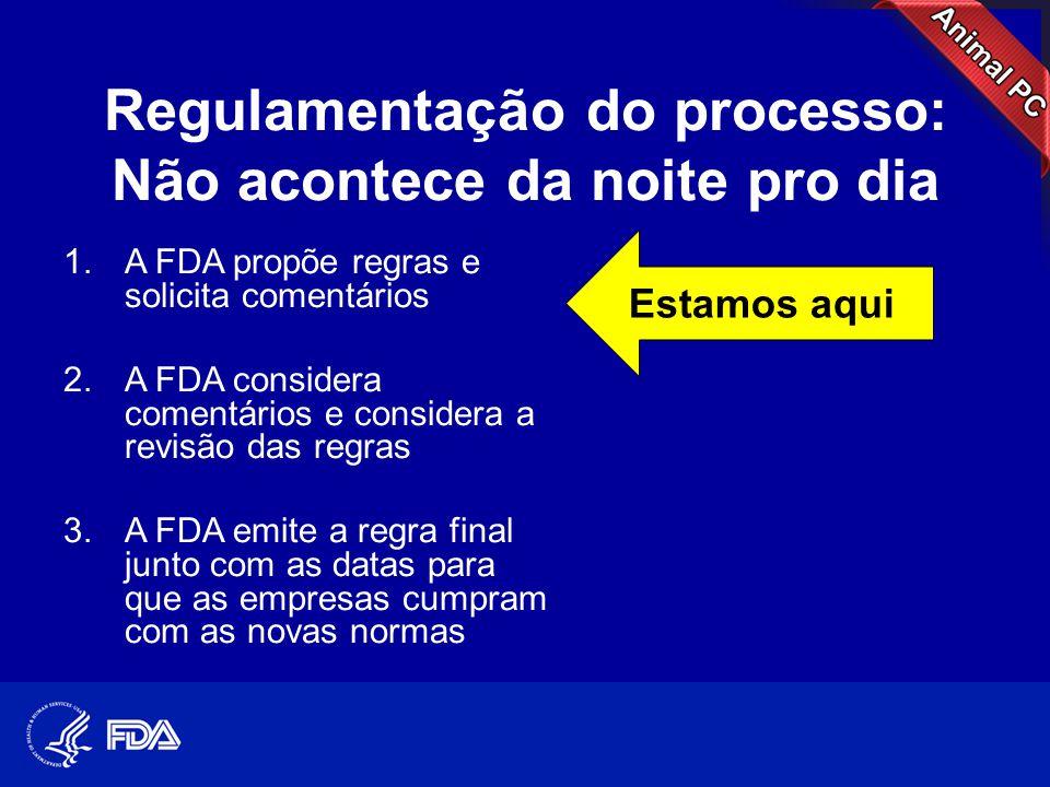 Regulamentação do processo: Não acontece da noite pro dia 1.A FDA propõe regras e solicita comentários 2.A FDA considera comentários e considera a rev