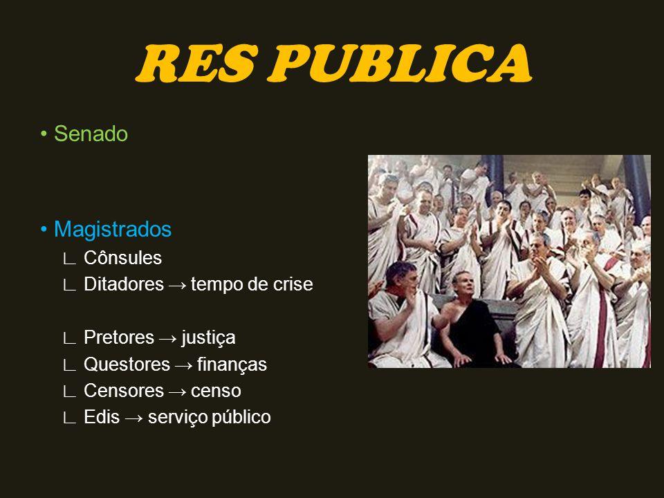 • Senado • Magistrados ∟ Cônsules ∟ Ditadores → tempo de crise ∟ Pretores → justiça ∟ Questores → finanças ∟ Censores → censo ∟ Edis → serviço público