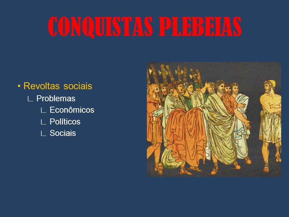 CONQUISTAS PLEBEIAS • Revoltas sociais ∟ Problemas ∟ Econômicos ∟ Políticos ∟ Sociais