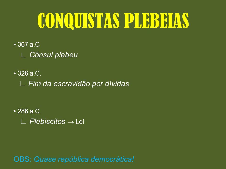 • 367 a.C ∟ Cônsul plebeu • 326 a.C. ∟ Fim da escravidão por dívidas • 286 a.C. ∟ Plebiscitos → Lei OBS: Quase república democrática! CONQUISTAS PLEBE
