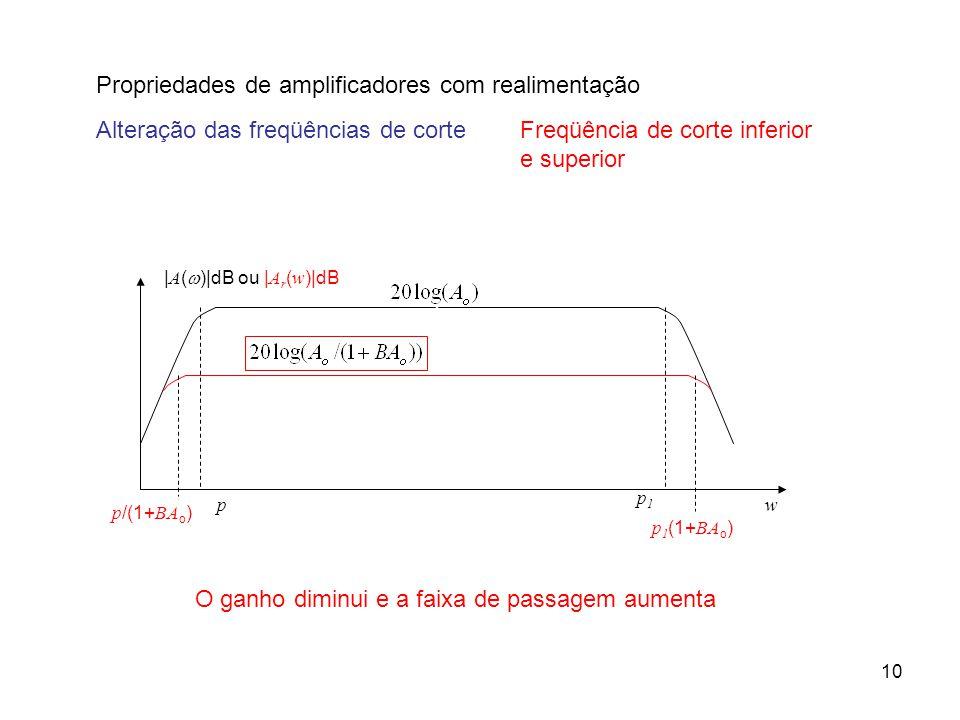 10 Propriedades de amplificadores com realimentação Alteração das freqüências de corteFreqüência de corte inferior e superior w p1p1 p 1 (1+ BA o ) |
