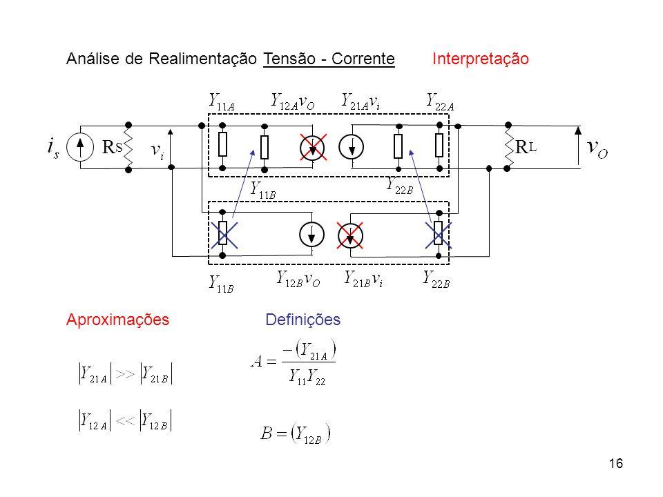 16 Análise de Realimentação Tensão - Corrente AproximaçõesDefinições Interpretação R L R S