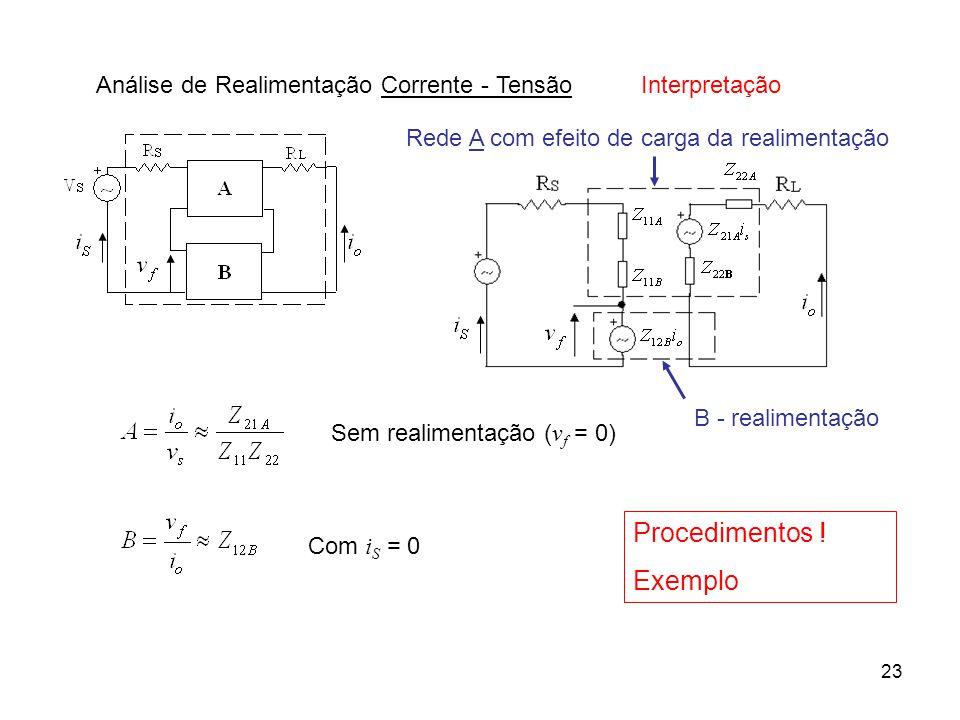 23 Análise de Realimentação Corrente - TensãoInterpretação Sem realimentação ( v f = 0) Com i S = 0 Procedimentos ! Exemplo B - realimentação Rede A c