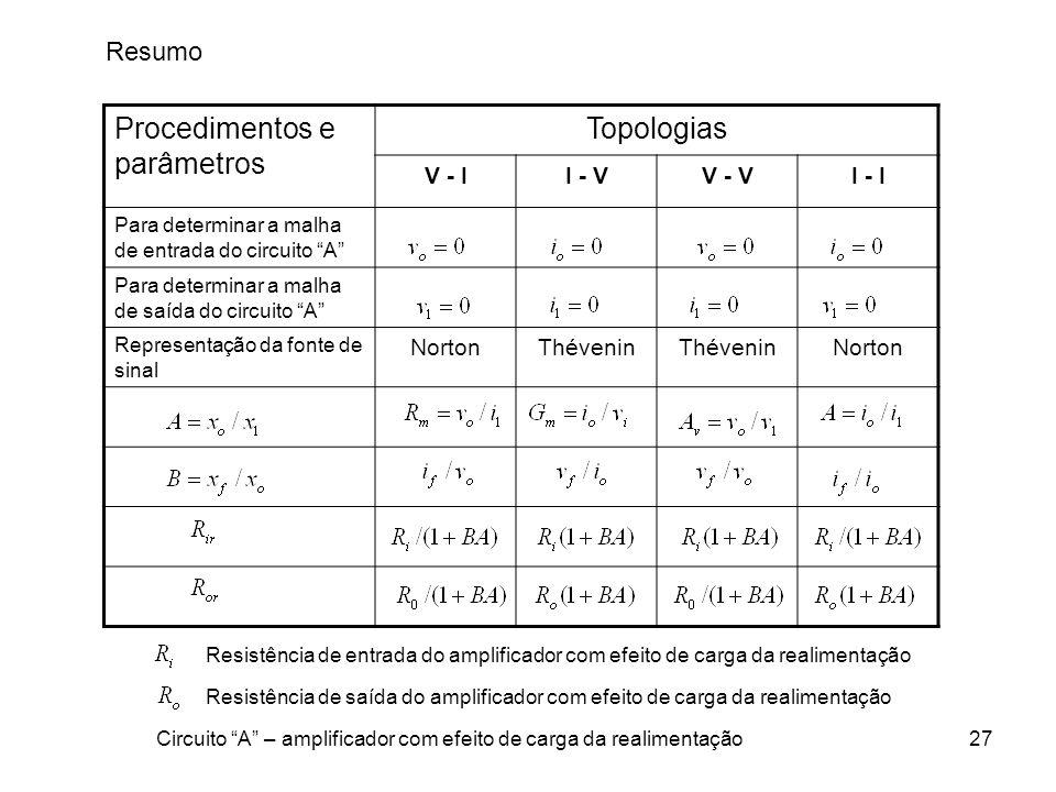 """27 Resumo Procedimentos e parâmetros Topologias V - II - VV - VI - I Para determinar a malha de entrada do circuito """"A"""" Para determinar a malha de saí"""