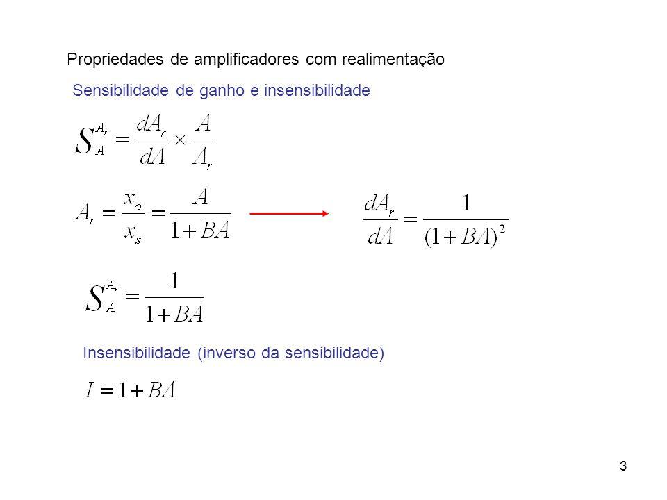 3 Propriedades de amplificadores com realimentação Sensibilidade de ganho e insensibilidade Insensibilidade (inverso da sensibilidade)