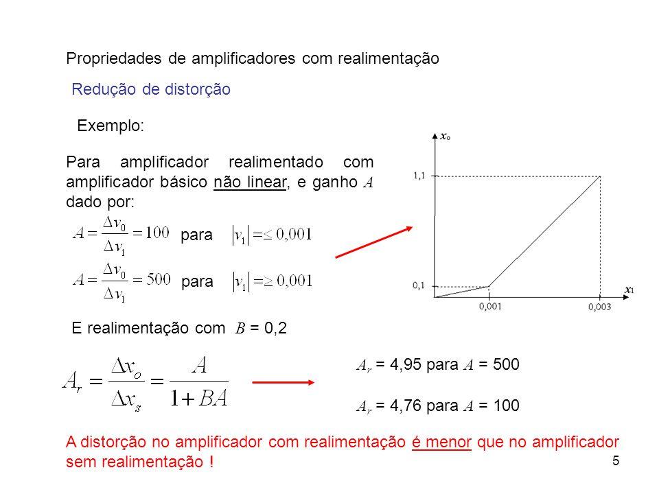 5 Propriedades de amplificadores com realimentação Redução de distorção Exemplo: Para amplificador realimentado com amplificador básico não linear, e