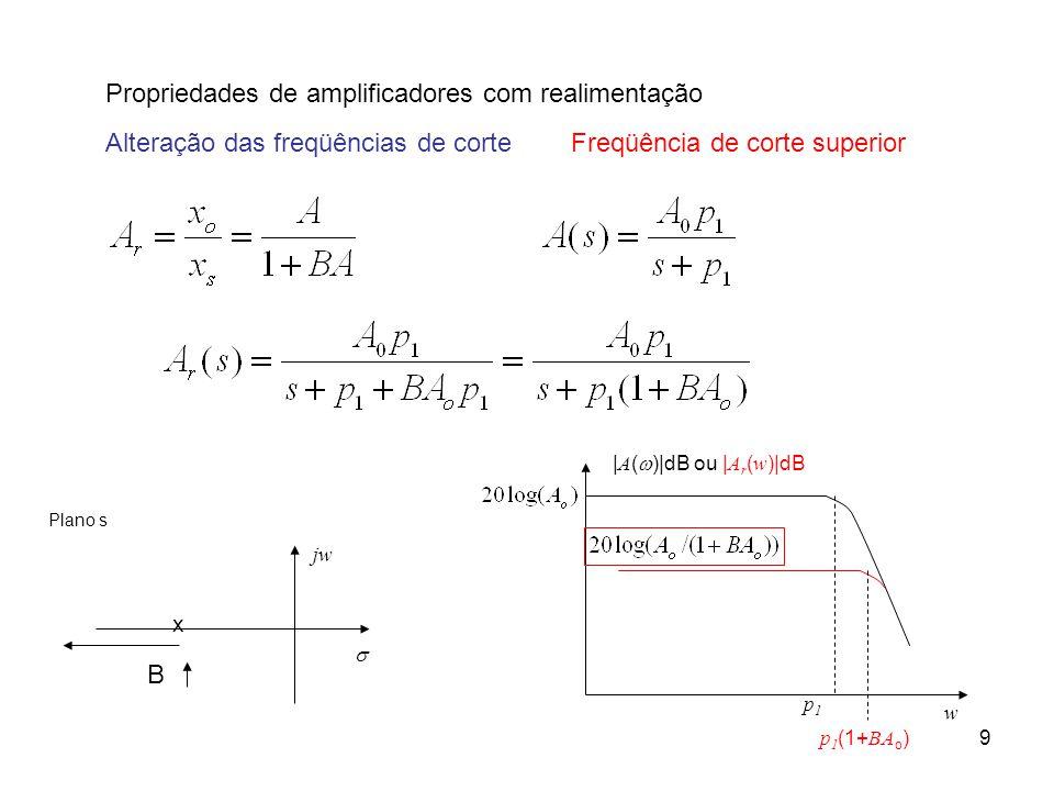 9 Propriedades de amplificadores com realimentação Alteração das freqüências de corteFreqüência de corte superior jw  Plano s x B | A (  )|dB ou | A