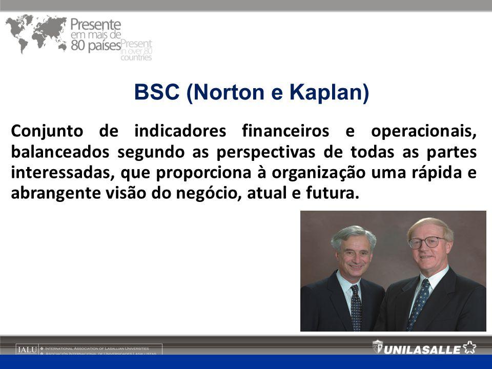 Conjunto de indicadores financeiros e operacionais, balanceados segundo as perspectivas de todas as partes interessadas, que proporciona à organização