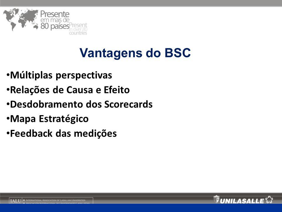 • Múltiplas perspectivas • Relações de Causa e Efeito • Desdobramento dos Scorecards • Mapa Estratégico • Feedback das medições Vantagens do BSC