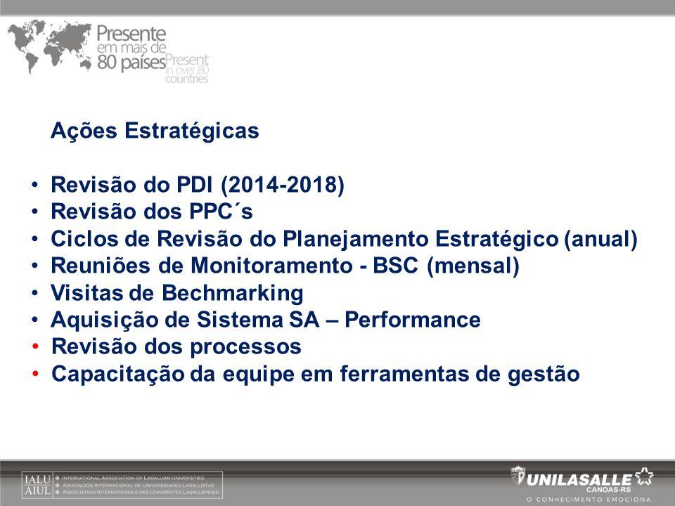 Ações Estratégicas •Revisão do PDI (2014-2018) •Revisão dos PPC´s •Ciclos de Revisão do Planejamento Estratégico (anual) •Reuniões de Monitoramento -