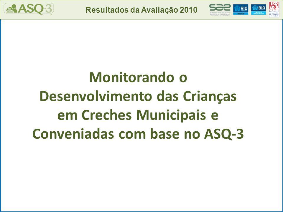 Resultados da Avaliação 2010 Monitorando o Desenvolvimento das Crianças em Creches Municipais e Conveniadas com base no ASQ-3