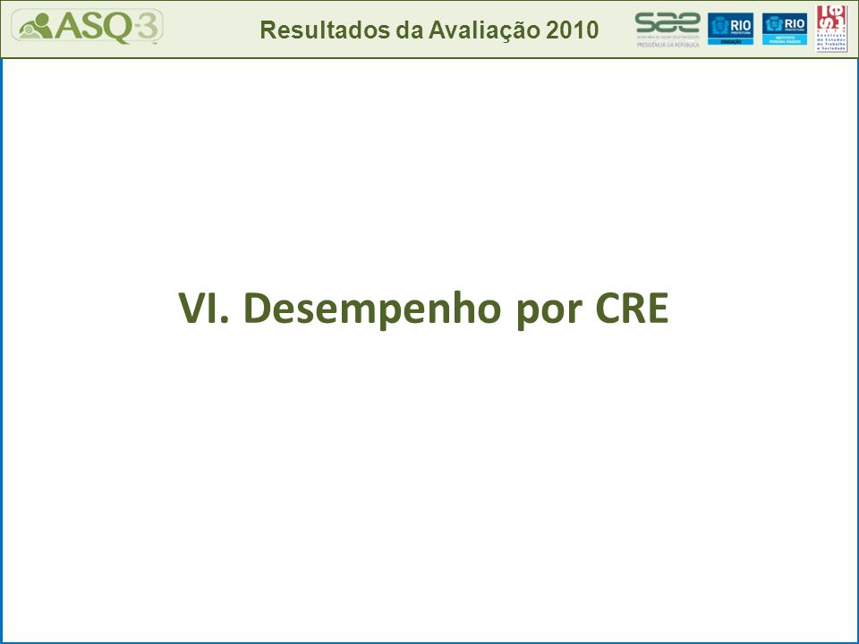 VI. Desempenho por CRE