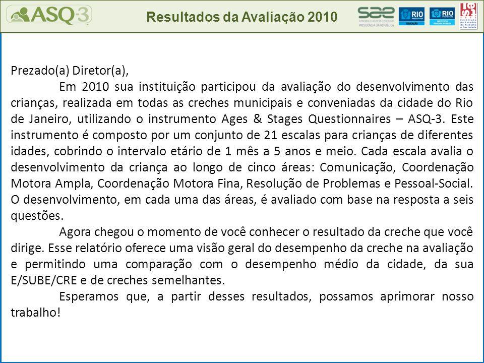 Resultados da Avaliação 2010 Prezado(a) Diretor(a), Em 2010 sua instituição participou da avaliação do desenvolvimento das crianças, realizada em toda