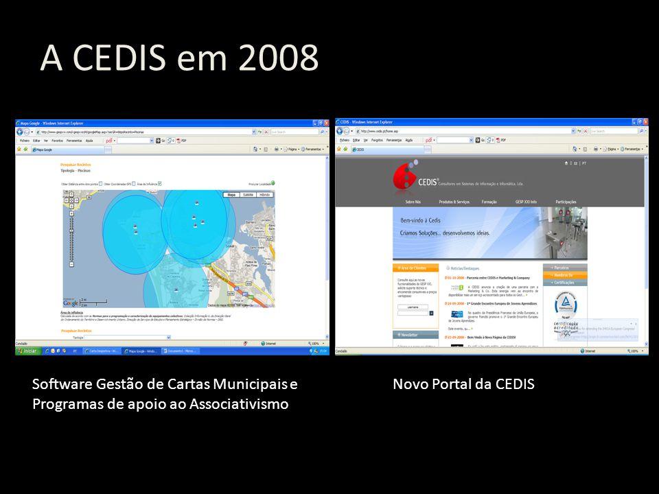 A CEDIS em 2008 Software Gestão de Cartas Municipais e Programas de apoio ao Associativismo Novo Portal da CEDIS