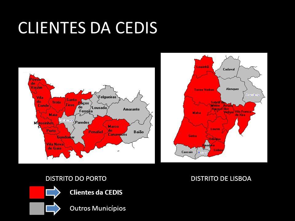 CLIENTES DA CEDIS DISTRITO DO PORTODISTRITO DE LISBOA Clientes da CEDIS Outros Municípios