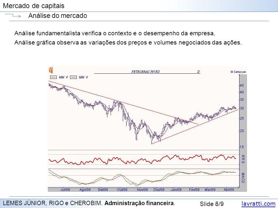 lavratti.com Slide 9/9 Mercado de capitais Suporte e resistência http://iniciantenabolsa.com/ Suporte: Região na qual o interesse de comprar é grande, superando a pressão vendedora, o movimento de queda tende a parar.
