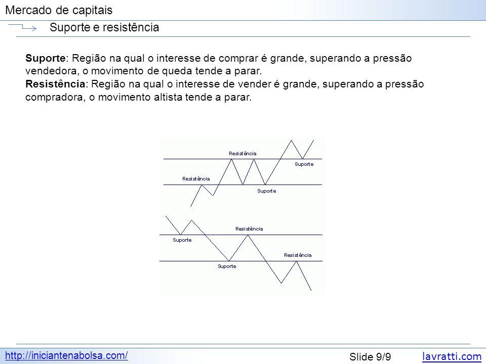 lavratti.com Slide 9/9 Mercado de capitais Suporte e resistência http://iniciantenabolsa.com/ Suporte: Região na qual o interesse de comprar é grande,