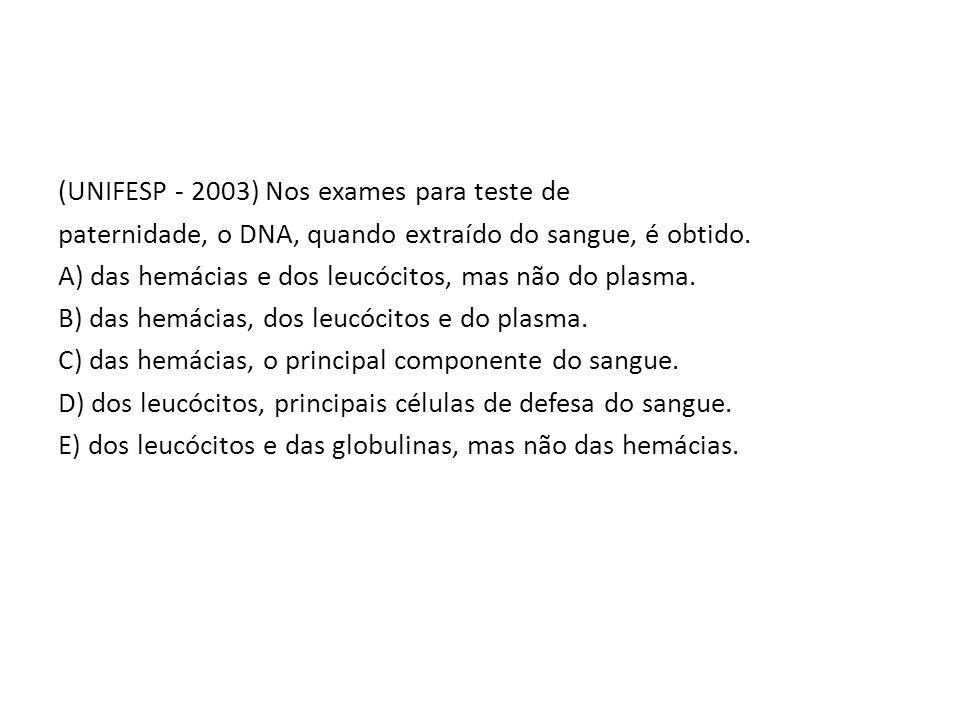 (UNIFESP - 2003) Nos exames para teste de paternidade, o DNA, quando extraído do sangue, é obtido. A) das hemácias e dos leucócitos, mas não do plasma