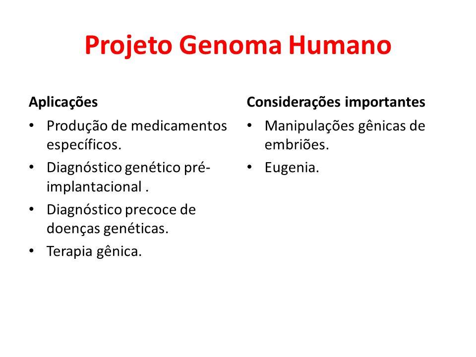 Projeto Genoma Humano Aplicações • Produção de medicamentos específicos. • Diagnóstico genético pré- implantacional. • Diagnóstico precoce de doenças