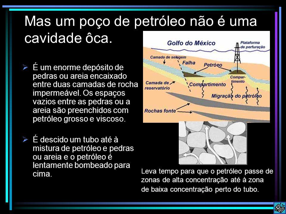 Mas um poço de petróleo não é uma cavidade ôca.  É um enorme depósito de pedras ou areia encaixado entre duas camadas de rocha impermeável. Os espaço