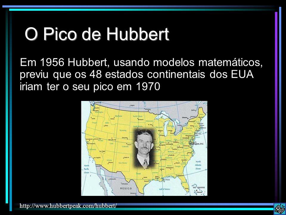 O Pico de Hubbert Em 1956 Hubbert, usando modelos matemáticos, previu que os 48 estados continentais dos EUA iriam ter o seu pico em 1970 http://www.h