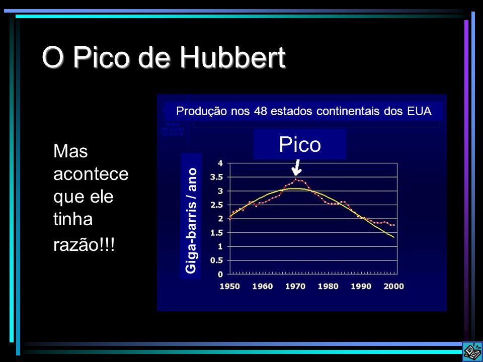 O Pico de Hubbert Mas acontece que ele tinha razão!!! Produção nos 48 estados continentais dos EUA Pico Giga-barris / ano