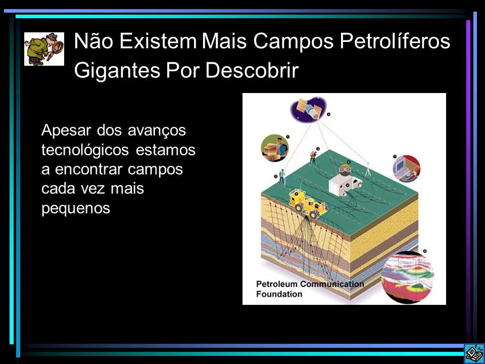 Não Existem Mais Campos Petrolíferos Gigantes Por Descobrir Apesar dos avanços tecnológicos estamos a encontrar campos cada vez mais pequenos