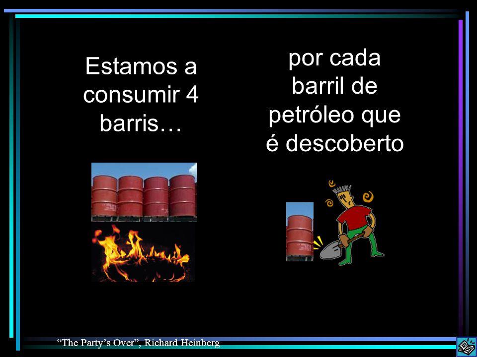 """por cada barril de petróleo que é descoberto Estamos a consumir 4 barris… """"The Party's Over"""", Richard Heinberg"""