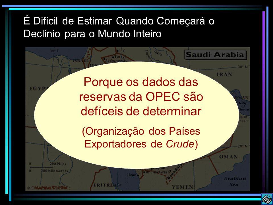 É Difícil de Estimar Quando Começará o Declínio para o Mundo Inteiro Porque os dados das reservas da OPEC são defíceis de determinar (Organização dos Países Exportadores de Crude)