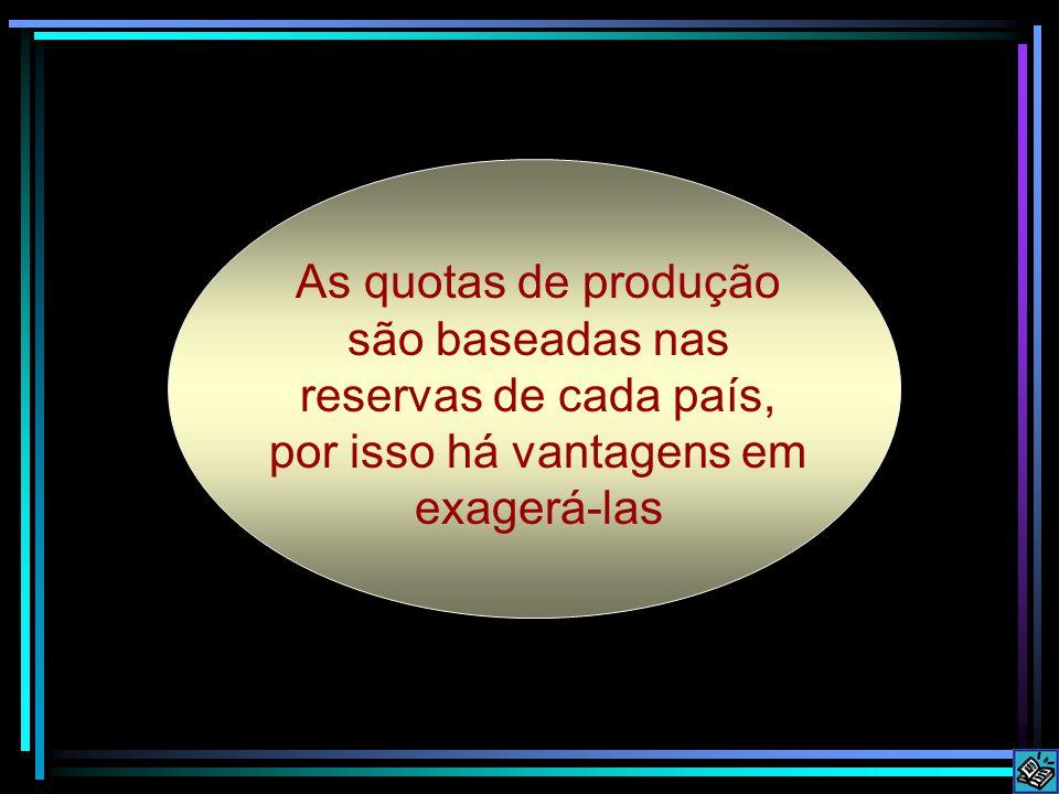 Production quotas are based on As quotas de produção são baseadas nas reservas de cada país, por isso há vantagens em exagerá-las