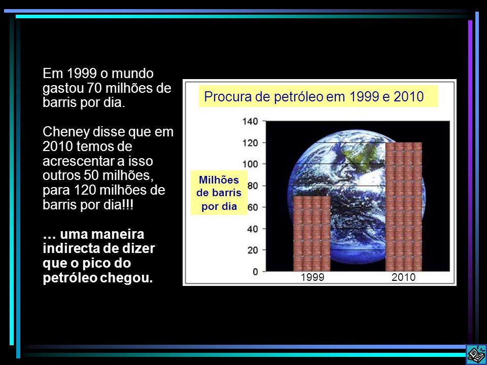 Em 1999 o mundo gastou 70 milhões de barris por dia. Cheney disse que em 2010 temos de acrescentar a isso outros 50 milhões, para 120 milhões de barri