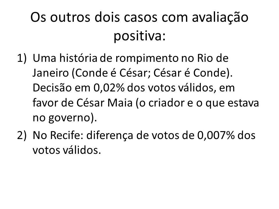 Os outros dois casos com avaliação positiva: 1)Uma história de rompimento no Rio de Janeiro (Conde é César; César é Conde). Decisão em 0,02% dos votos