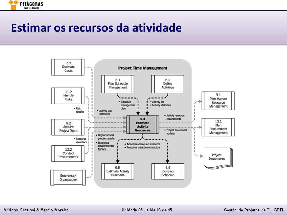 Adriano Graziosi & Márcio MoreiraUnidade 05 - slide 15 de 45Gestão de Projetos de TI - GPTI Exemplos de questões  3) Com base no gráfico, se a duração(meses) da atividade D mudar para 9, o que você precisaria incluir em seu relatório de desempenho.