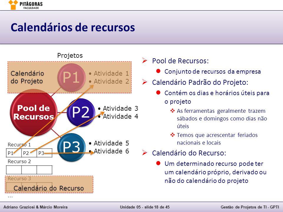 Adriano Graziosi & Márcio MoreiraUnidade 05 - slide 17 de 45Gestão de Projetos de TI - GPTI Estimar os recursos da atividade  Missão:  Estimar o tipo e a quantidade dos recursos necessários para realizar cada atividade  Recursos: Pessoas, materiais, equipamentos, suprimentos, etc.