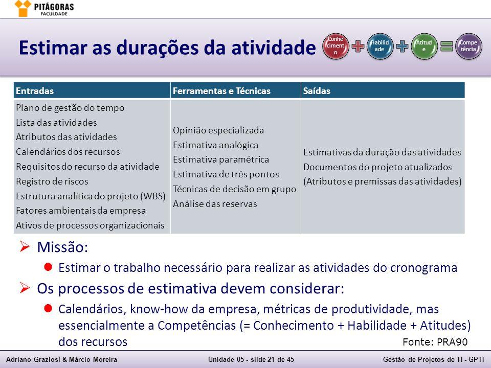 Adriano Graziosi & Márcio MoreiraUnidade 05 - slide 20 de 45Gestão de Projetos de TI - GPTI Estimar as durações da atividade