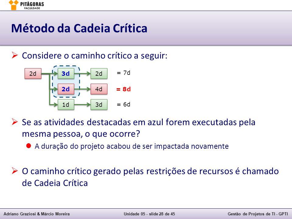 Adriano Graziosi & Márcio MoreiraUnidade 05 - slide 27 de 45Gestão de Projetos de TI - GPTI Método do Caminho Crítico 2d 3d 2d 4d 2d 1d 3d = 7d = 8d = 6d 2d 3d 2d 4d 2d 1d 3d = 7d = 8d = 6d 2d 3d 2d 1d 3d = 7d = 6d 2d 3d 2d 1d 3d = 7d = 6d 2d 1d 2d 1d 3d = 5d = 6d 2d 1d 2d 1d 3d = 5d = 6d Qual a duração do Projeto.