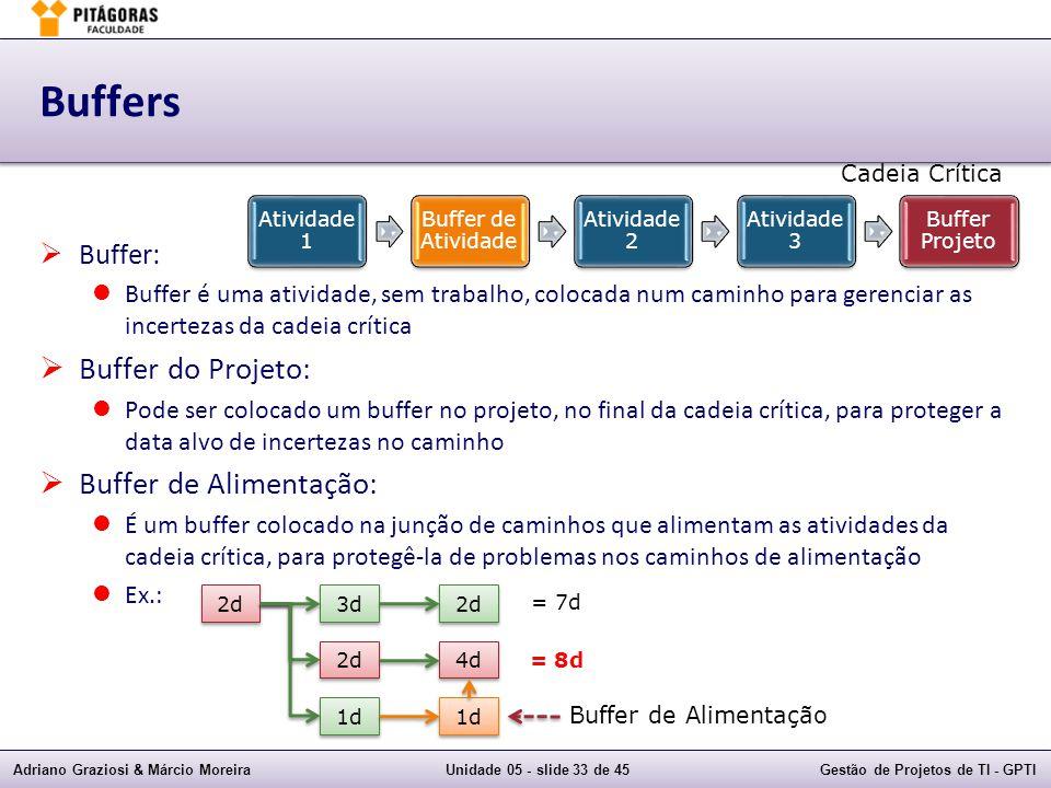 Adriano Graziosi & Márcio MoreiraUnidade 05 - slide 32 de 45Gestão de Projetos de TI - GPTI Folga (flutuação) & alocação 2d 3d 2d 4d 2d 1d 3d = 7d = 8d = 6d Qual a folga no caminho crítico.