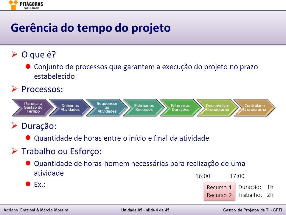 Adriano Graziosi & Márcio MoreiraUnidade 05 - slide 3 de 45Gestão de Projetos de TI - GPTI Tempo Grupo de ProcessoProcesso PlanejamentoPlanejar a Gestão do Tempo PlanejamentoDefinir as Atividades PlanejamentoSequenciar as Atividades PlanejamentoEstimar os Recursos das Atividades PlanejamentoEstimar as Durações das Atividades PlanejamentoDesenvolver o Cronograma MonitoramentoControlar o Cronograma