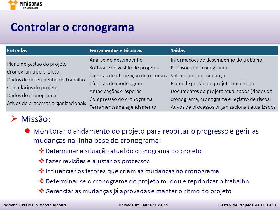 Adriano Graziosi & Márcio MoreiraUnidade 05 - slide 40 de 45Gestão de Projetos de TI - GPTI Controlar o cronograma