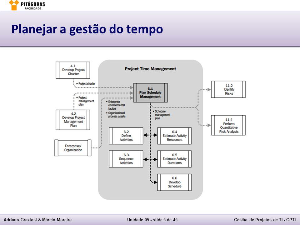 Adriano Graziosi & Márcio MoreiraUnidade 05 - slide 35 de 45Gestão de Projetos de TI - GPTI Otimização de Recursos - Nivelamento  Nivelamento dos recursos:  Após a determinação do caminho crítico é preciso verificar se a disponibilidade e o uso dos recursos (críticos ou não) estão compatíveis com a demanda.