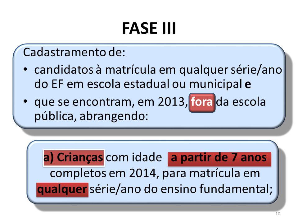 FASE III Cadastramento de: • candidatos à matrícula em qualquer série/ano do EF em escola estadual ou municipal e • que se encontram, em 2013, fora da escola pública, abrangendo: 10 a) Crianças com idade a partir de 7 anos completos em 2014, para matrícula em qualquer série/ano do ensino fundamental;