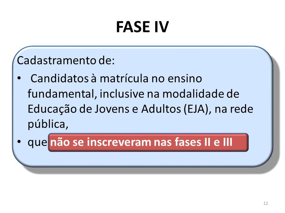FASE IV Cadastramento de: • Candidatos à matrícula no ensino fundamental, inclusive na modalidade de Educação de Jovens e Adultos (EJA), na rede pública, • que não se inscreveram nas fases II e III 12