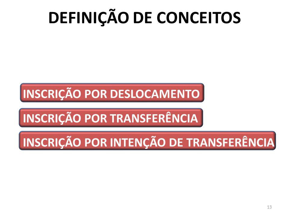 DEFINIÇÃO DE CONCEITOS • INSCRIÇÃO POR DESLOCAMENTO • INSCRIÇÃO POR TRANSFERÊNCIA • INSCRIÇÃO POR INTENÇÃO DE TRANSFERÊNCIA 13