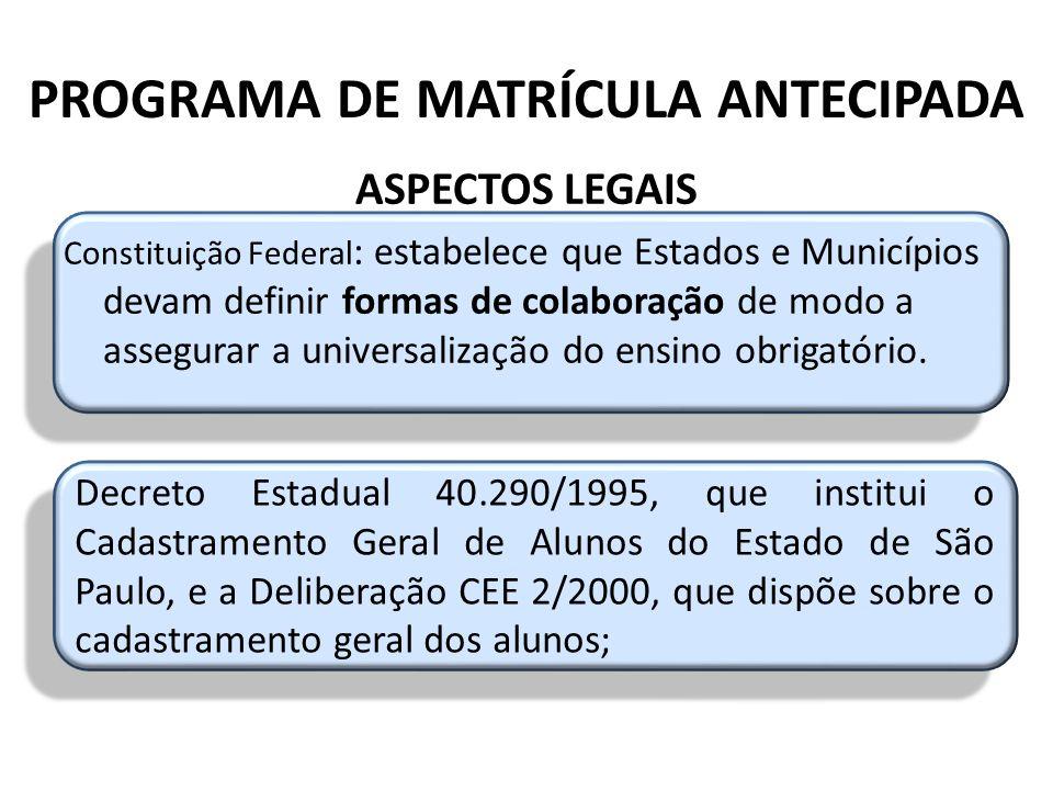 PROGRAMA DE MATRÍCULA ANTECIPADA ASPECTOS LEGAIS Resolução SE n° 74, de 19.7.2012, que dispõe sobre a realização do Censo Escolar, no âmbito do Estado de São Paulo.